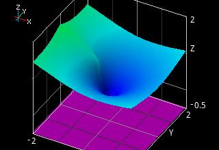 [Image: HP-Prime-Graph3D-LambertW-mag.png]